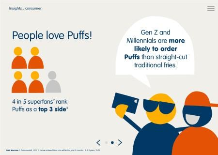 Insights : consumer